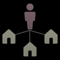 Mehrere Standorte